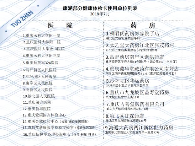 康涵部分健康體檢卡使用單位列表(2018年7月)_拓診衛生資訊